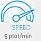 Gerafold 205 5 plot  per minute speed